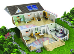 Duurzaam Eco Heating System lucht en water warmtepomp