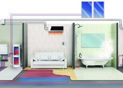 Duurzaam verwarmen met de Eco Heating system warmtepomp