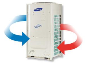 DVM S vrf warmtepomp en warmteterugwinning