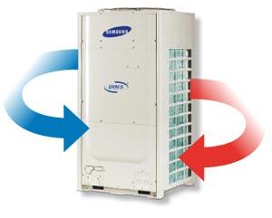Samsung DVM S vrf lucht en water warmtepomp verwarmt en koelt de ruimte