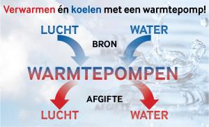 lucht warmtepomp en water warmtepomp
