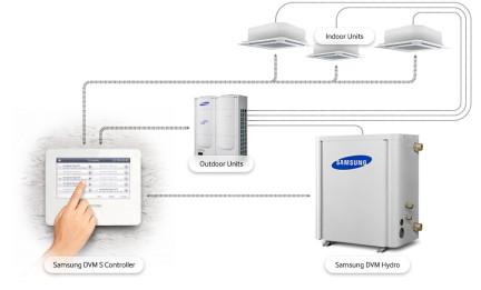 Samsung DVM vrf lucht en water warmtepomp met warmteterugwinning