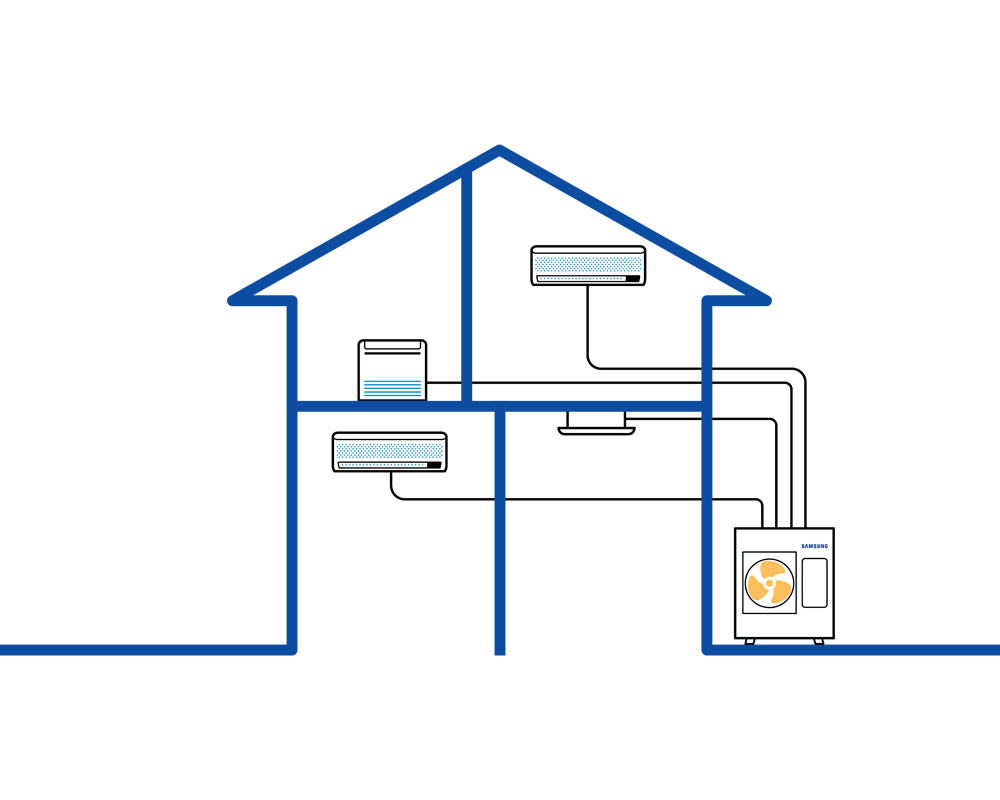 Samsung multi split airconditioning